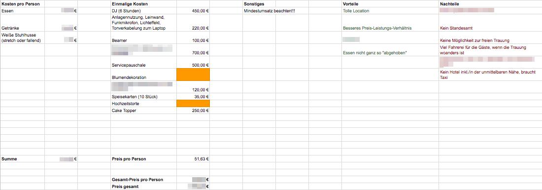 Ein beispielhaftes Spreadsheet zum Kostenvergleich